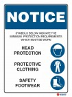 2605 Head Protective Clothing Safety Footwear